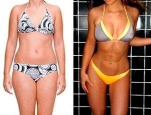 программа тренировок - девушки с одинаковым процентом жира