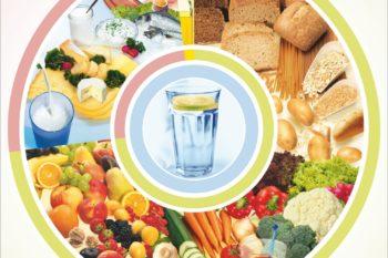 диета моэрмана - разрешенные продукты