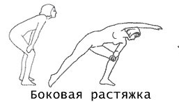 дыхательная гимнастика бодифлекс - боковая растяжка