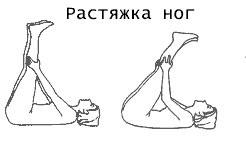 дыхательная гимнастика бодифлекс - растяжка ног