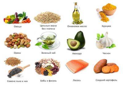 продукты понижающие уровень в крови - лучшие