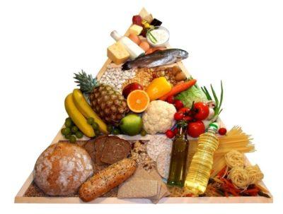 продукты понижающие уровень в крови - укрепляющие сосуды
