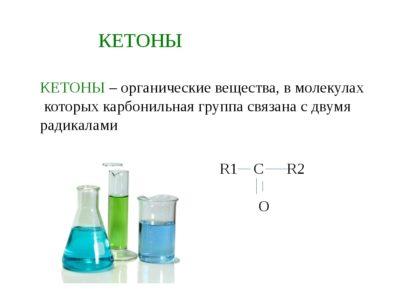 калькулятор КБЖУ для достижения кетоза