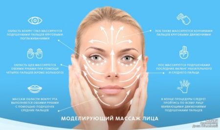 Лимфодренажный массаж с использованием крема с гиалуроновой кислотой