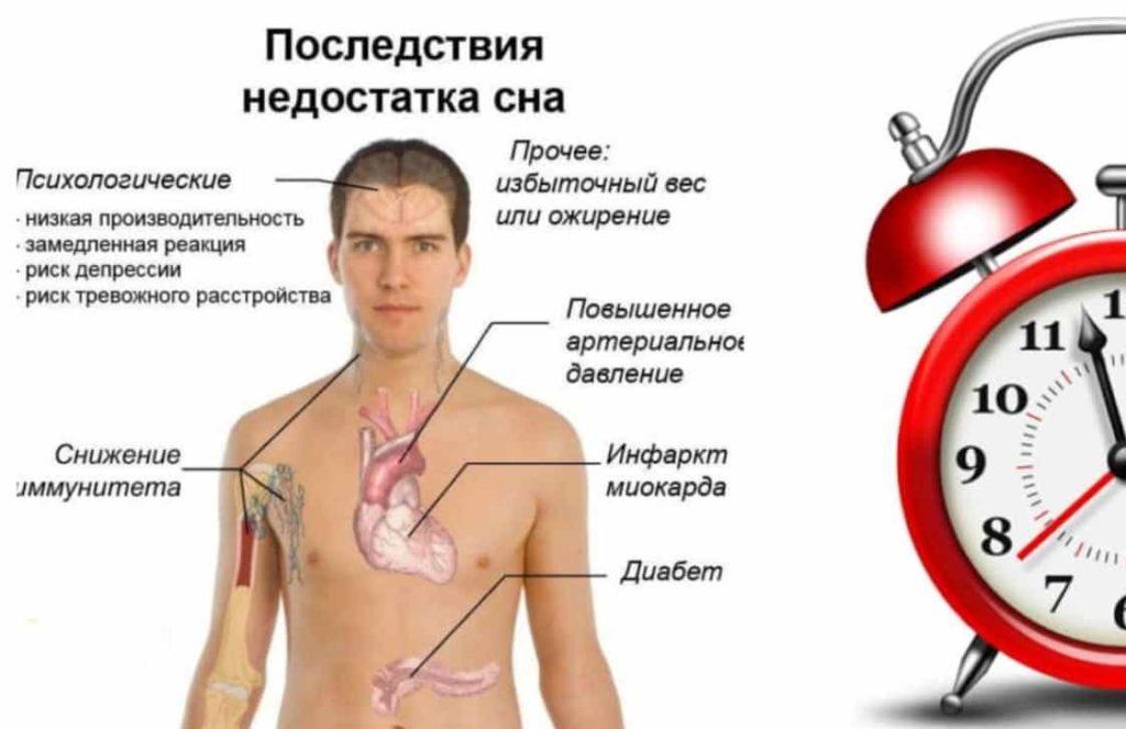 последствия для организма от частых пробуждений